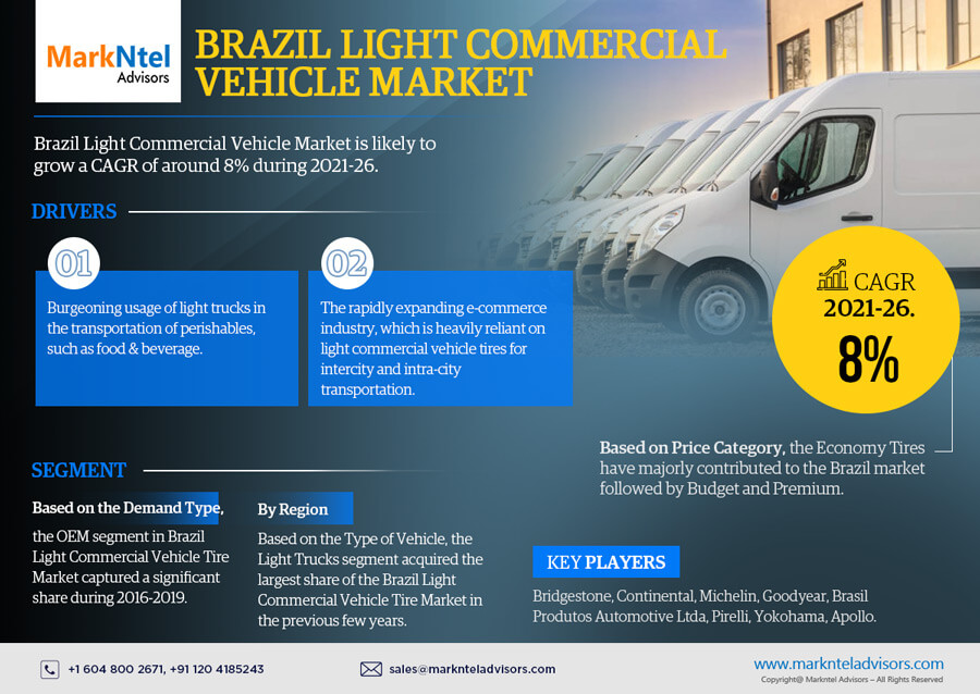Infographics :  Brazil Light Commercial Vehicle Tire Market Numbers & Forecasts