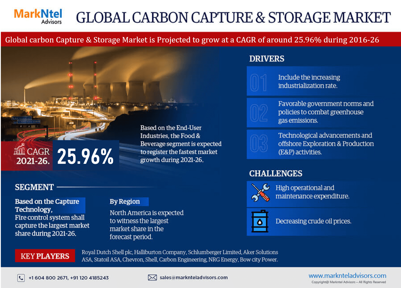 Global Carbon Capture & Storage Market Research Report: Forecast (2021-2026)