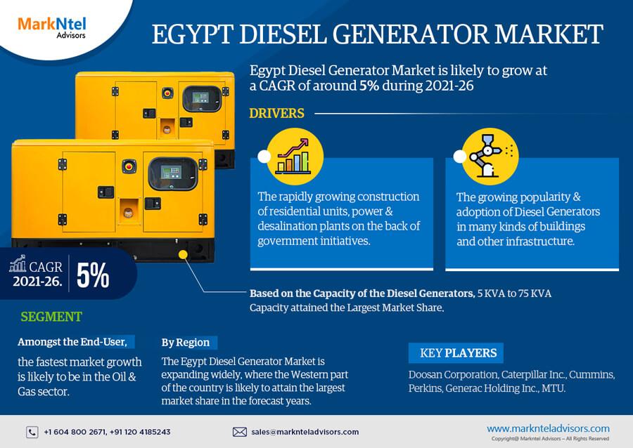 Infographics : Egypt Diesel Generator Market Data & Forecasts