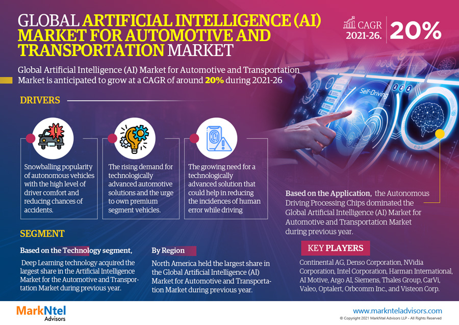 Infographics : Artificial Intelligence (AI) in Automotive and Transportation Market Data & Forecasts