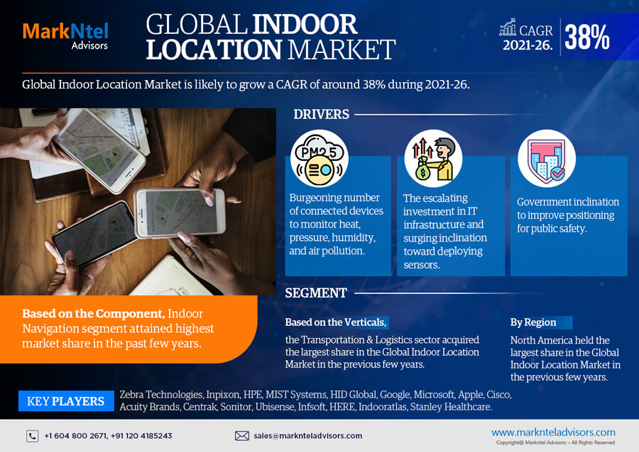 Infographics : Global Indoor Location Market Data and Forecasts