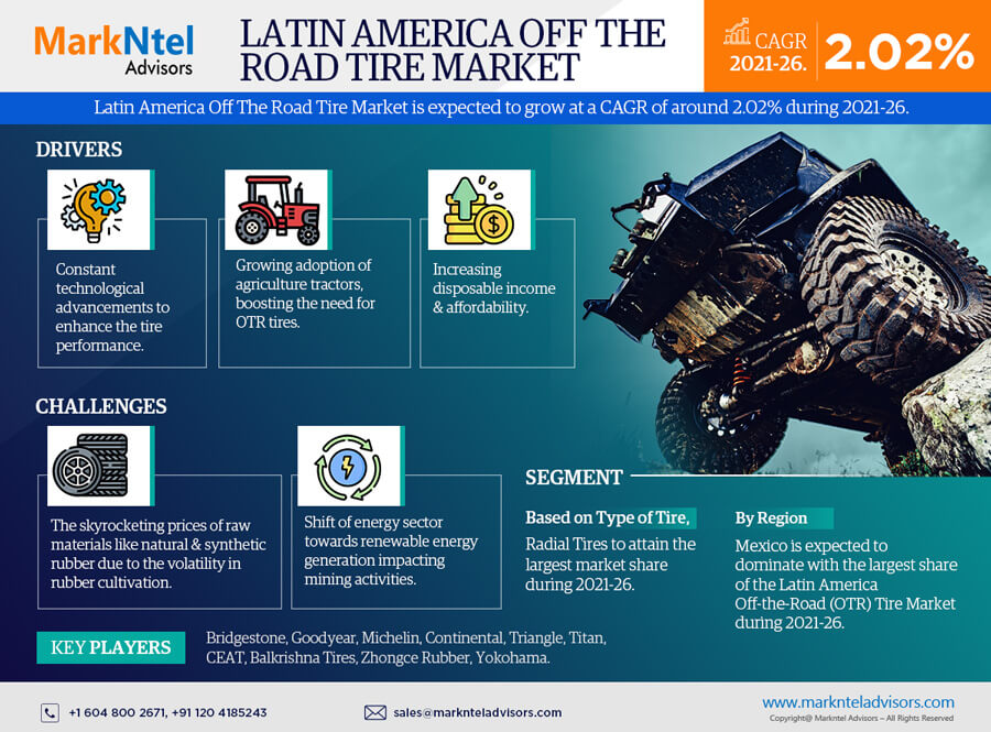 Latin America Off The Road Tire Market Research Report: Forecast (2021-2026)
