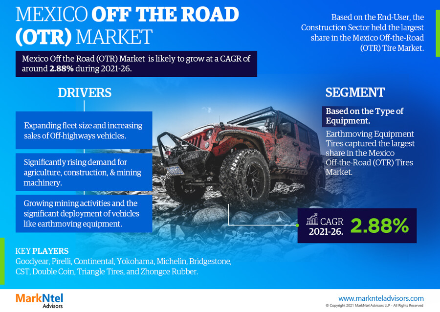 Infographics : Mexico Off the Road (OTR) Tire Market Data & Forecasts