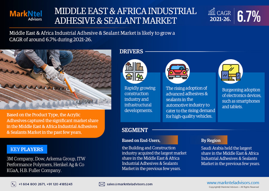 Infographics : Middle East & Africa Industrial Adhesive & Sealant Market Data and Forecasts