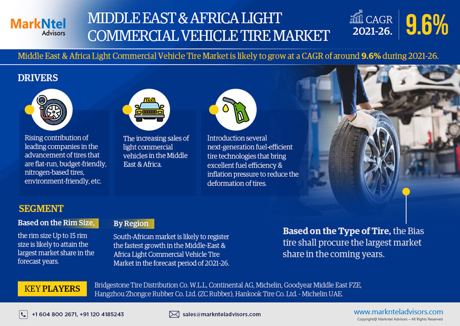 Infographics : Middle East & Africa Light Commercial Vehicle Tire Market Data and Forecasts