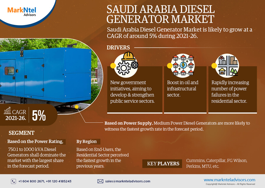 Infographics : Saudi Arabia Diesel Generator Market Data & Forecasts