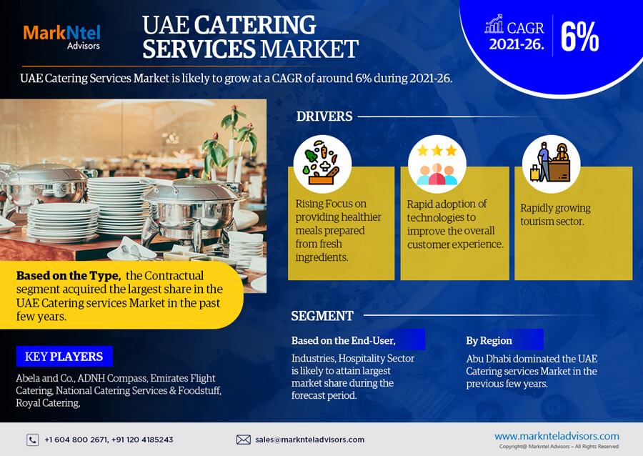 UAE Catering Services Market Research Report: Forecast (2021-2026)