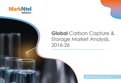 Global Carbon Capture & Storage