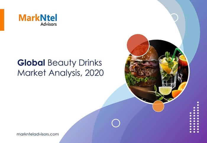 Global Beauty Drinks Market Analysis, 2020