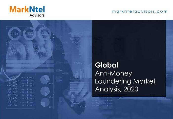Global Anti-Money Laundering Market Analysis, 2020