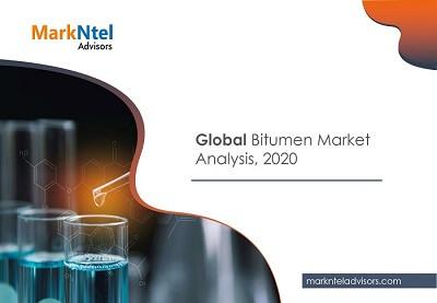 Global Bitumen Market Analysis, 2020