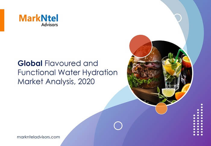 Global Flavored and Functional Water Hydration Market Analysis, 2020