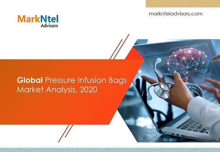 Global Pressure Infusion Bags Market Analysis, 2020