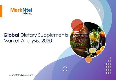 Global Dietary Supplements Market Analysis, 2020