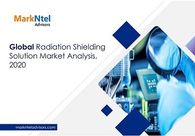 Global Radiation Shielding Solution Market Analysis, 2020