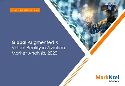 Global Augmented Reality and Virtual Reality in Aviation Market Analysis, 2020