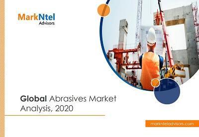 Global Abrasives Market Analysis, 2020