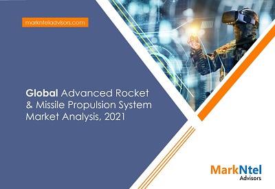 Global Advanced Rocket & Missile Propulsion System Market Analysis, 2021