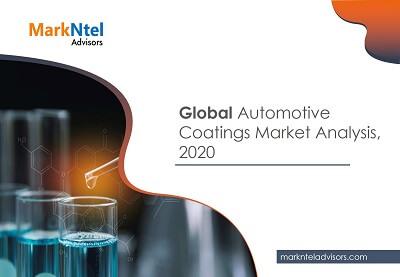 Global Automotive Coatings Market Analysis, 2020