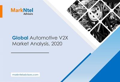 Global Automotive V2X Market Analysis, 2020