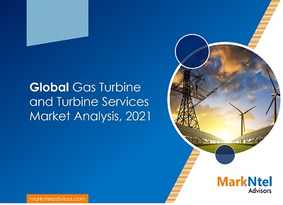 Global Gas Turbine and Turbine Services Market Analysis, 2021