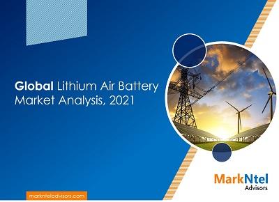 Global Lithium Air Battery Market Analysis, 2021