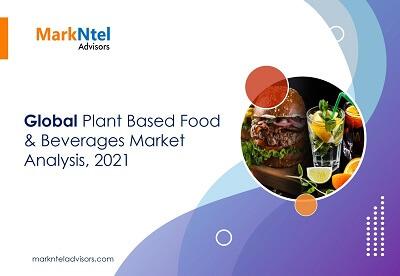Global Plant Based Food & Beverages Market Analysis, 2021