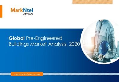 Global Pre-Engineered Buildings Market Analysis, 2020