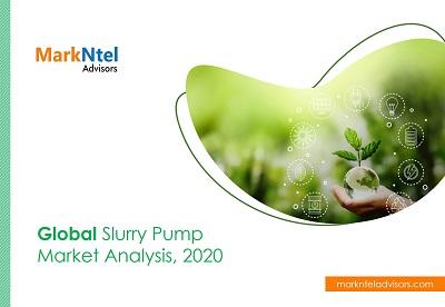 Global Slurry Pump Market Analysis, 2020