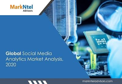 Global Social Media Analytics Market Analysis, 2020