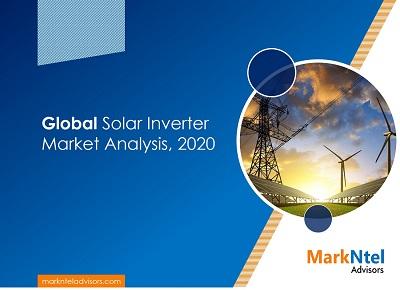 Global Solar Inverter Market Analysis, 2020