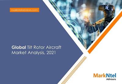 Global Tilt Rotor Aircraft Market Analysis, 2021