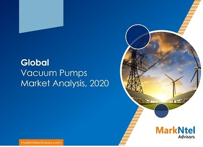 Global Vacuum Pumps Market Analysis, 2020