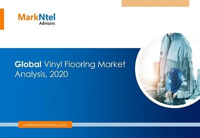 Global Vinyl Flooring Market Analysis, 2020
