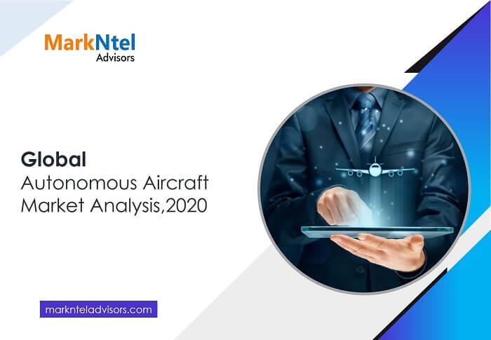 Global Autonomous Aircraft Market Analysis, 2020