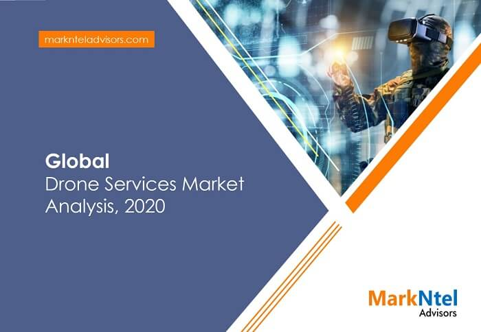 Global Drone Services Market Analysis, 2020