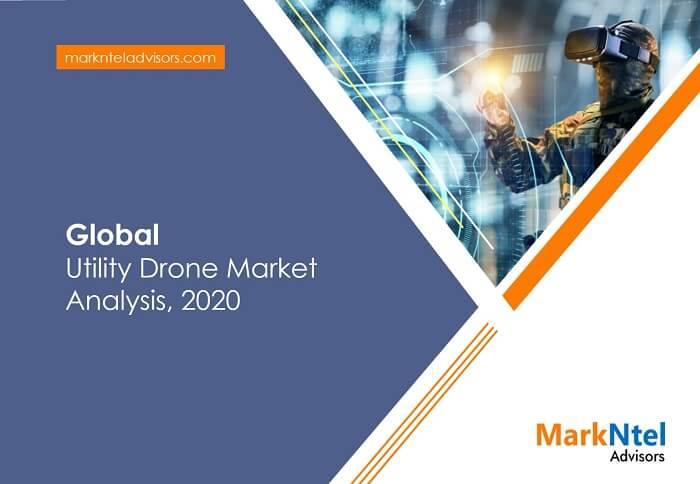 Global Utility Drone Market Analysis, 2020