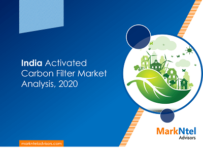 India Activated Carbon Filter Market Analysis, 2020