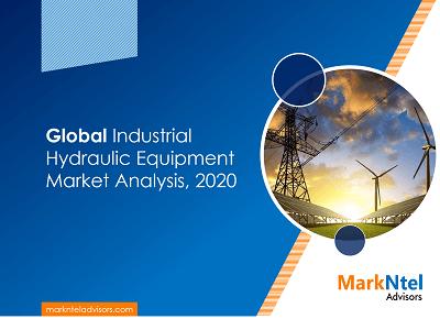 Global Industrial Hydraulic Equipment Market Analysis, 2020
