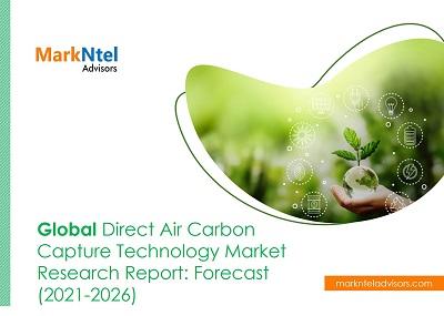 Global Direct Air Carbon Capture Technology