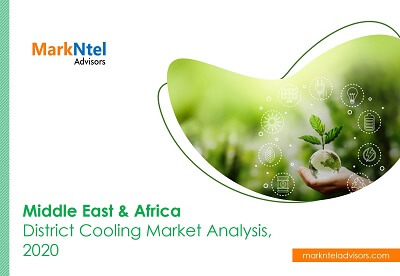 Middle East & Africa District Cooling Market Analysis, 2020