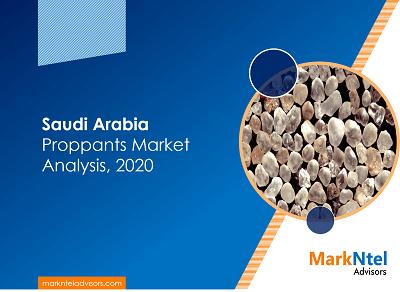 Saudi Arabia Proppants Market Analysis, 2020