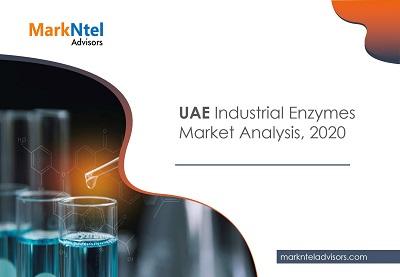 UAE Industrial Enzymes Market Analysis, 2020