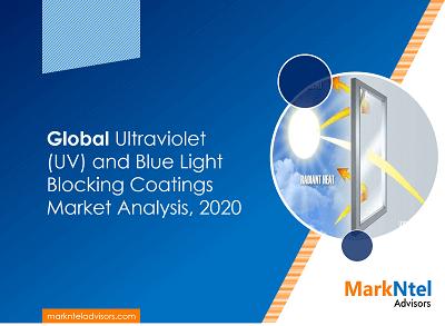 Global Ultraviolet (UV) and Blue Light Blocking Coatings Market Analysis, 2020