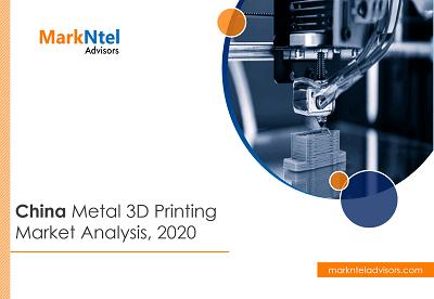 China Metal 3D Printing Market Analysis, 2020