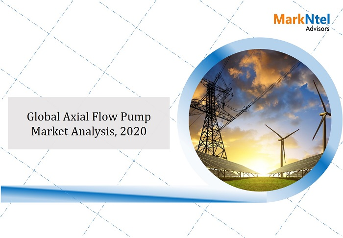 Global Axial Flow Pumps Market Analysis, 2020