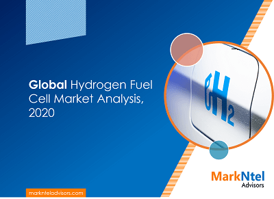 Global Hydrogen Fuel Cell Market Analysis, 2020