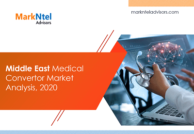 Middle East Medical Converters Market Analysis, 2020