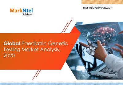 Global Pediatric Genetic Testing Market Analysis, 2020