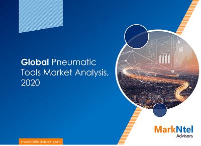 Global Pneumatic Tools Market Analysis, 2020